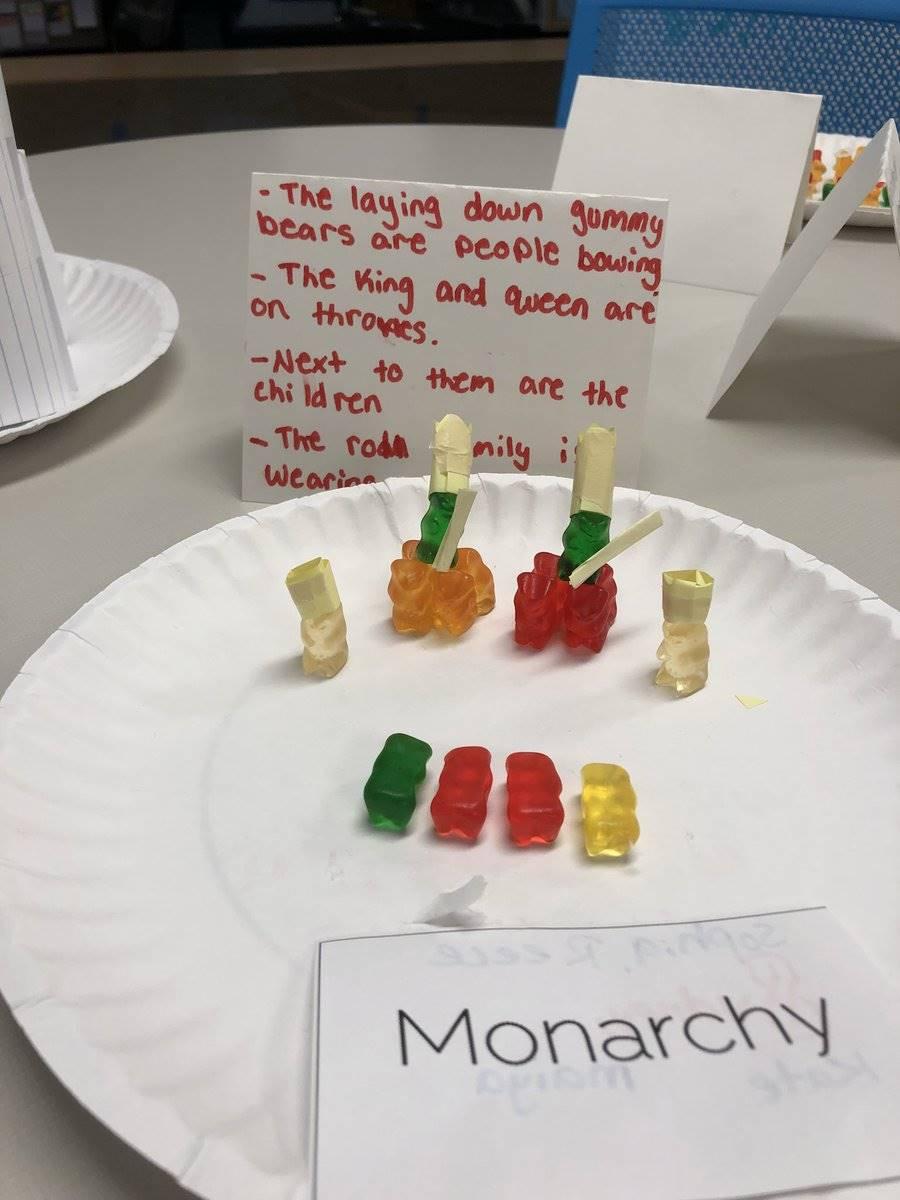 Gummy Bear Government Lesson